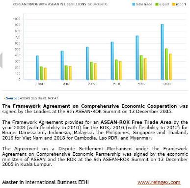 contoh hubungan perdagangan internasional indonesia