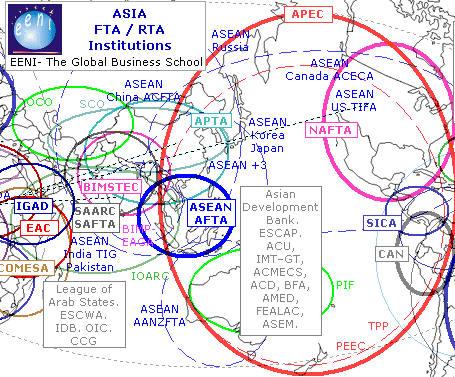 Memasangkan strategi perdagangan india