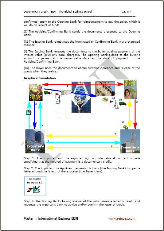 Surat kredit Berdokumen LC UCP 600 Pembayaran