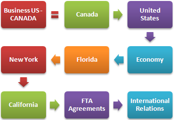 Kursus perdagangan opsi di Kanada